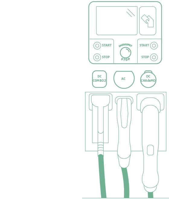 Elektromobilität Ladestation Normen – Strom Online | Energie erleben
